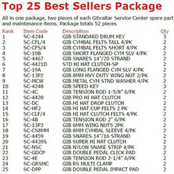 Gibraltar Retail Store POS Display of Top 25 Best Sellers